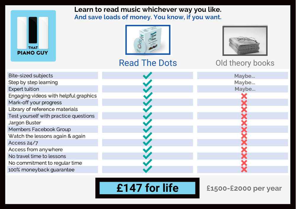 Learn to read music online